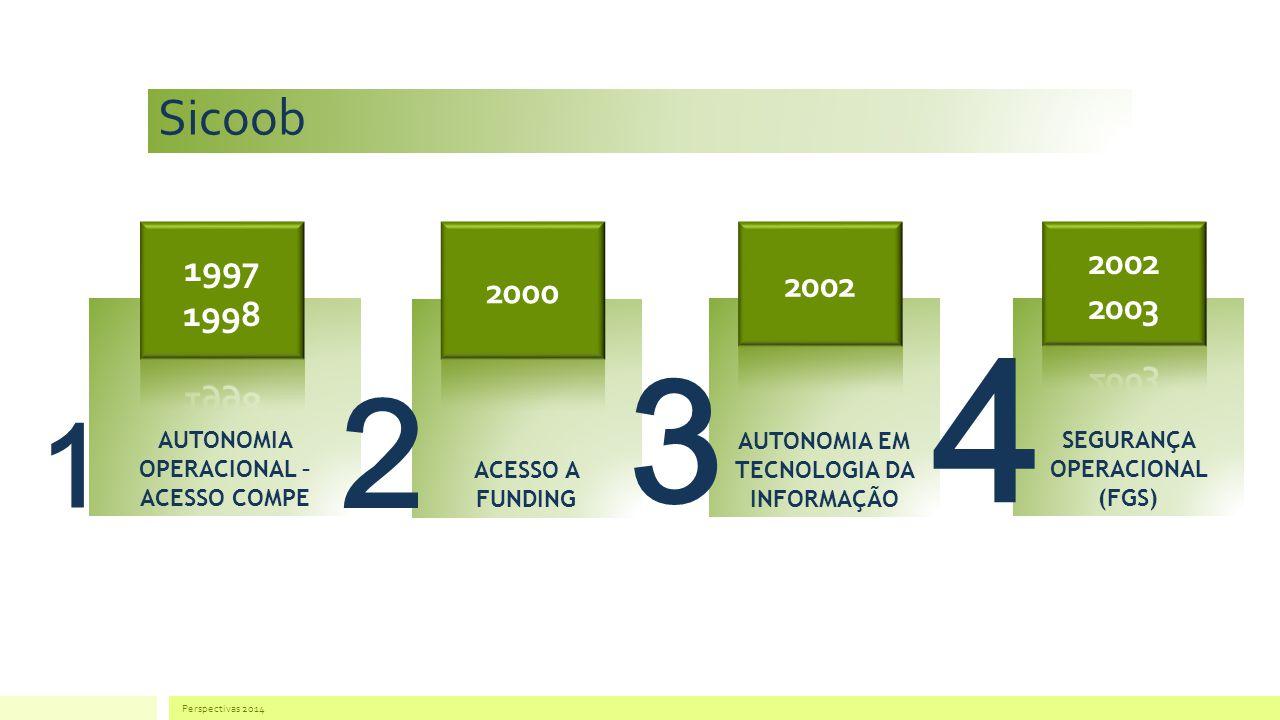 Perspectivas 2014 AUTONOMIA OPERACIONAL – ACESSO COMPE ACESSO A FUNDING AUTONOMIA EM TECNOLOGIA DA INFORMAÇÃO 1 2 3 SEGURANÇA OPERACIONAL (FGS) 4