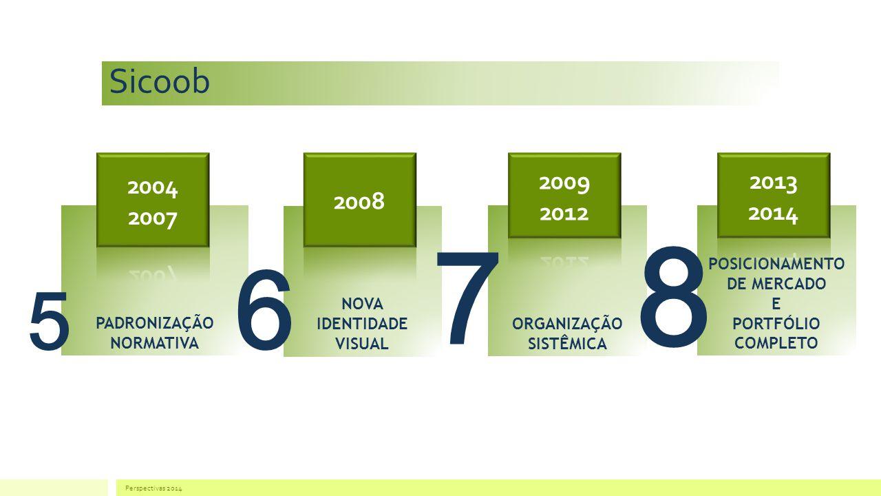 Sicoob Perspectivas 2014 PADRONIZAÇÃO NORMATIVA NOVA IDENTIDADE VISUAL ORGANIZAÇÃO SISTÊMICA 5 6 7 POSICIONAMENTO DE MERCADO E PORTFÓLIO COMPLETO 8