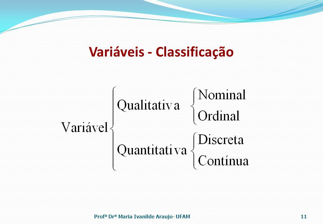 Variáveis - Classificação Profª Drª Maria Ivanilde Araujo- UFAM11