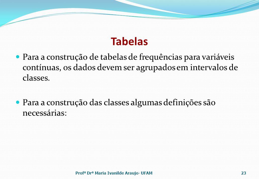 Tabelas Para a construção de tabelas de frequências para variáveis contínuas, os dados devem ser agrupados em intervalos de classes. Para a construção