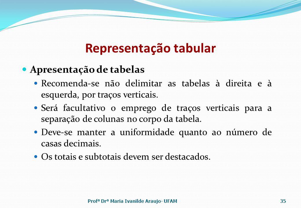 Representação tabular Apresentação de tabelas Recomenda-se não delimitar as tabelas à direita e à esquerda, por traços verticais. Será facultativo o e