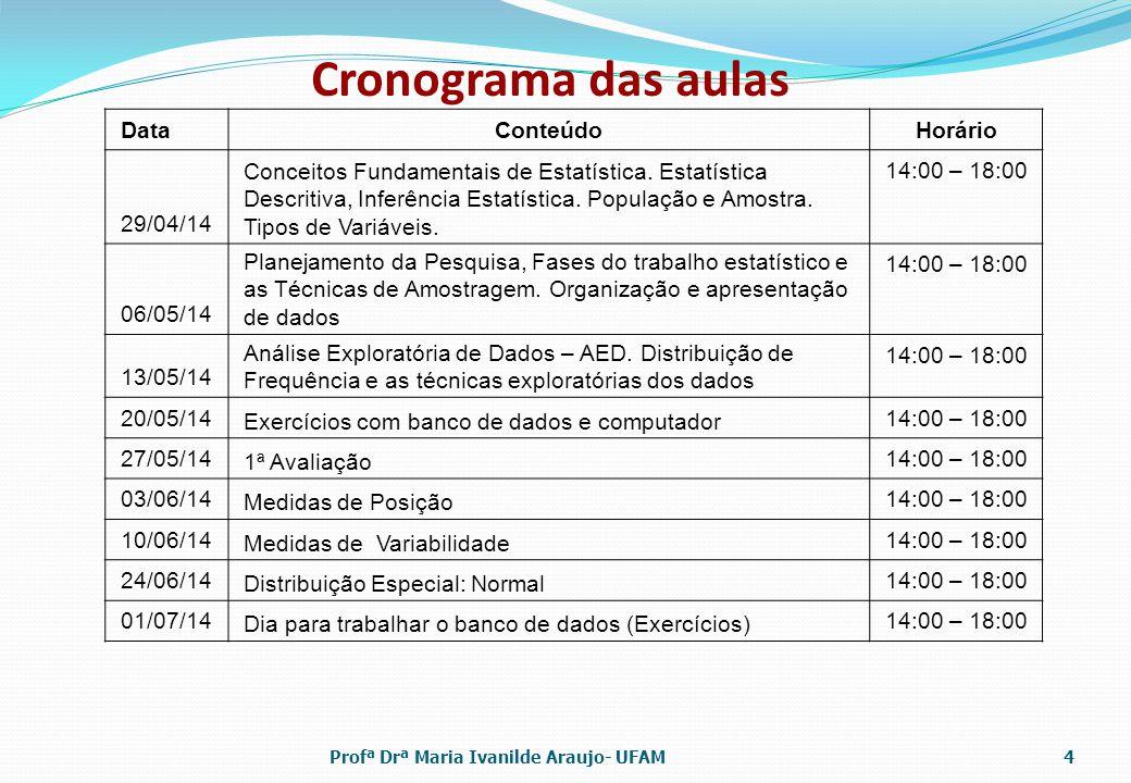 Cronograma das aulas DataConteúdo Horário 08/07/14 2ª Avaliação 15/07/14 Intervalo de Confiança e Teste de hipótese 14:00 – 17:00 22/07/14 Associação entre Variáveis Quantitativas: Gráfico de Dispersão.