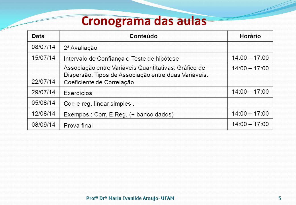 Cronograma das aulas DataConteúdo Horário 08/07/14 2ª Avaliação 15/07/14 Intervalo de Confiança e Teste de hipótese 14:00 – 17:00 22/07/14 Associação
