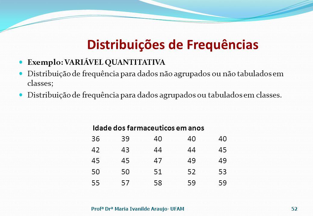 Distribuições de Frequências Exemplo: VARIÁVEL QUANTITATIVA Distribuição de frequência para dados não agrupados ou não tabulados em classes; Distribui