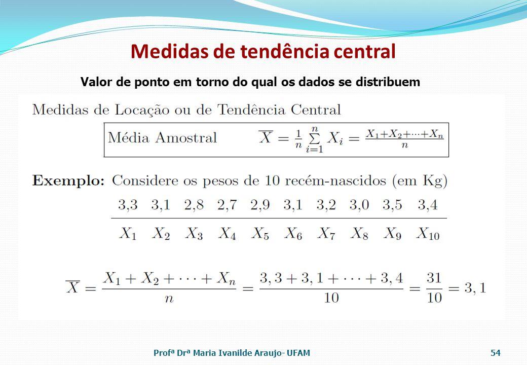 Medidas de tendência central Valor de ponto em torno do qual os dados se distribuem Profª Drª Maria Ivanilde Araujo- UFAM54