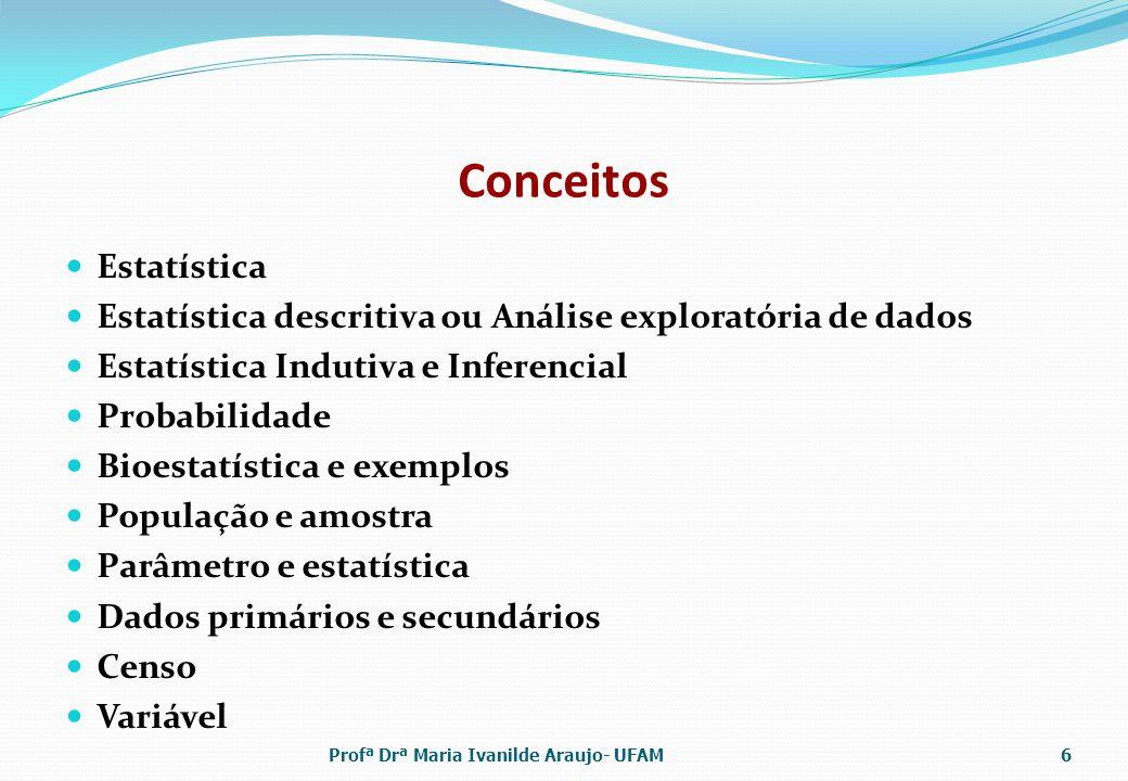 Conceitos Estatística Estatística descritiva ou Análise exploratória de dados Estatística Indutiva e Inferencial Probabilidade Bioestatística e exempl