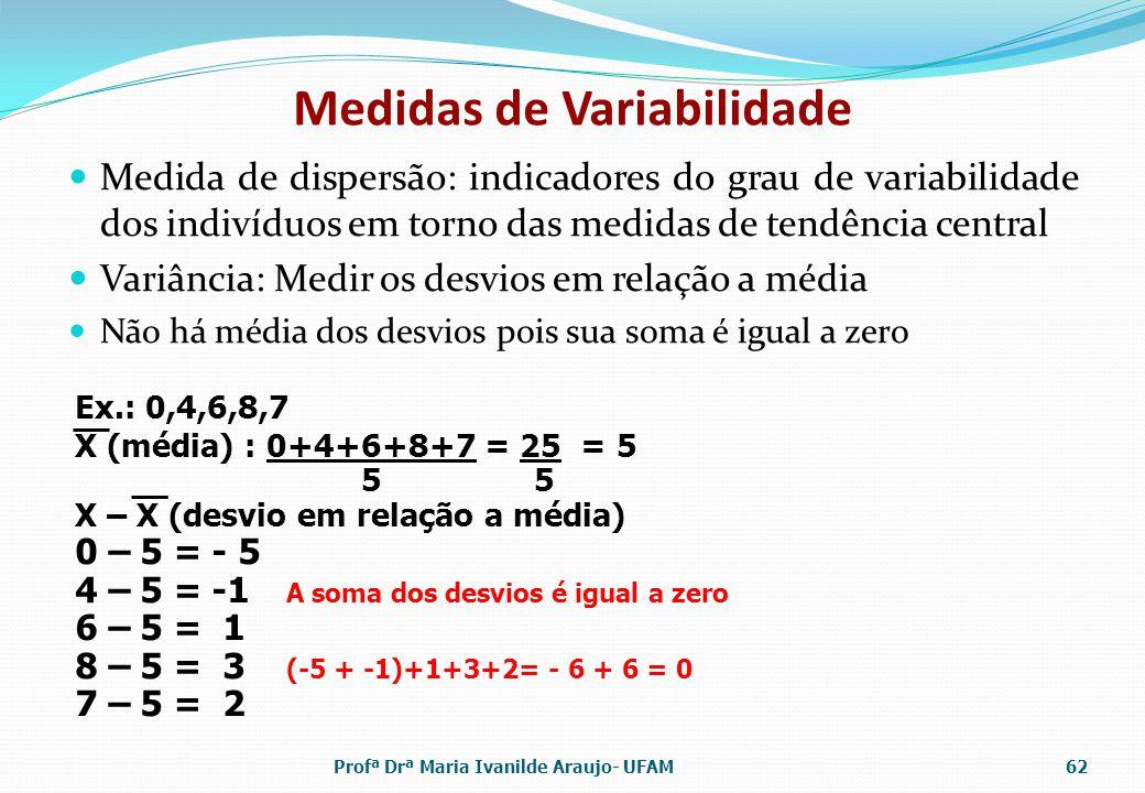 Medidas de Variabilidade Medida de dispersão: indicadores do grau de variabilidade dos indivíduos em torno das medidas de tendência central Variância: