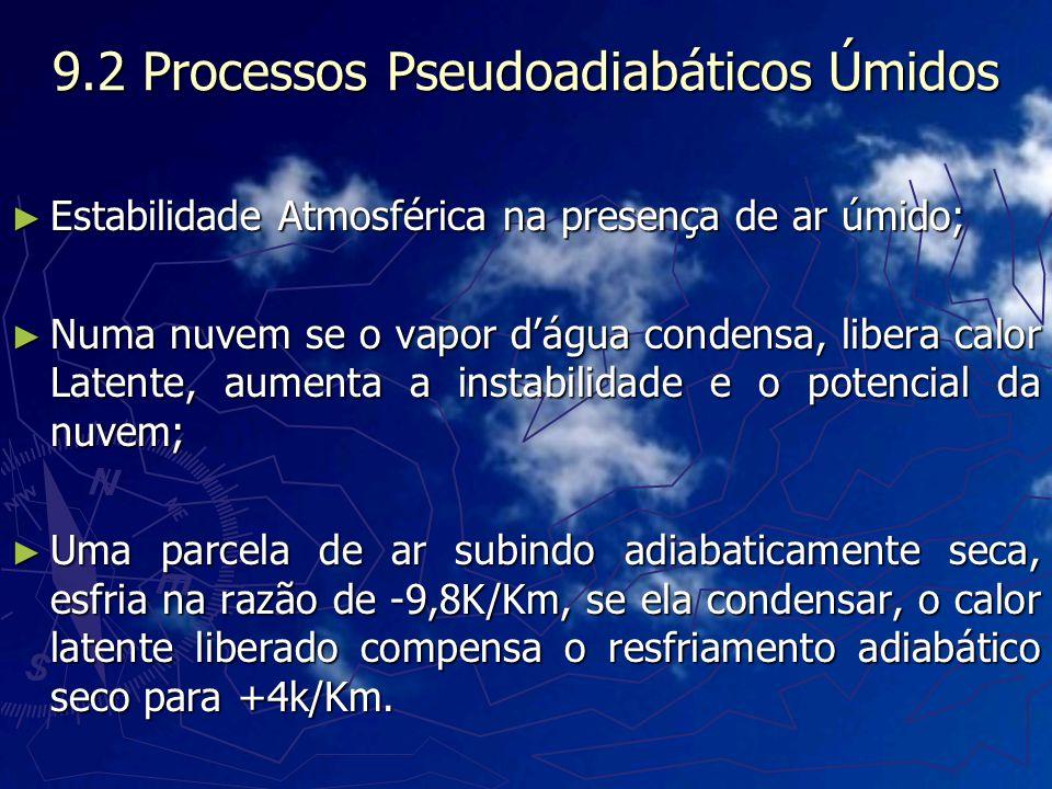 9.2 Processos Pseudoadiabáticos Úmidos Estabilidade Atmosférica na presença de ar úmido; Estabilidade Atmosférica na presença de ar úmido; Numa nuvem