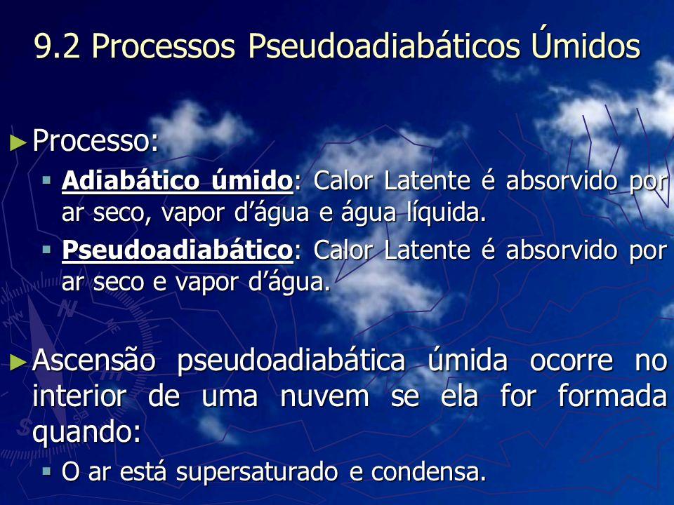 9.2 Processos Pseudoadiabáticos Úmidos Processo: Processo: Adiabático úmido: Calor Latente é absorvido por ar seco, vapor dágua e água líquida. Adiabá