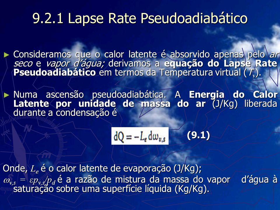 9.2.1 Lapse Rate Pseudoadiabático Consideramos que o calor latente é absorvido apenas pelo ar seco e vapor dágua; derivamos a equação do Lapse Rate Ps