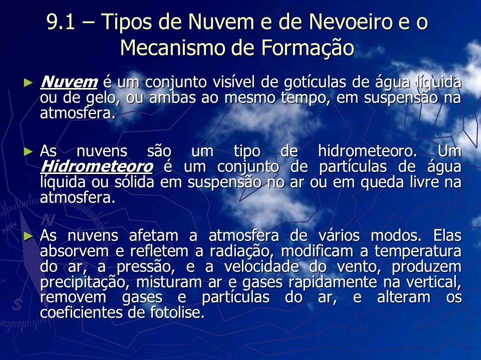 9.1 – Tipos de Nuvem e de Nevoeiro e o Mecanismo de Formação Nuvem é um conjunto visível de gotículas de água líquida ou de gelo, ou ambas ao mesmo te