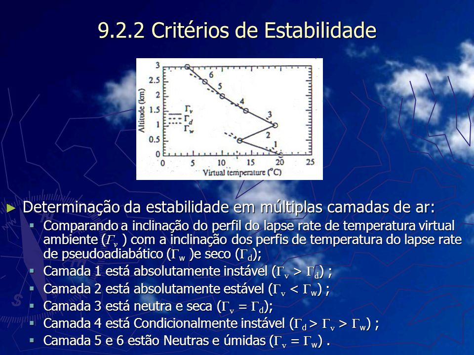 9.2.2 Critérios de Estabilidade Determinação da estabilidade em múltiplas camadas de ar: Determinação da estabilidade em múltiplas camadas de ar: Comp