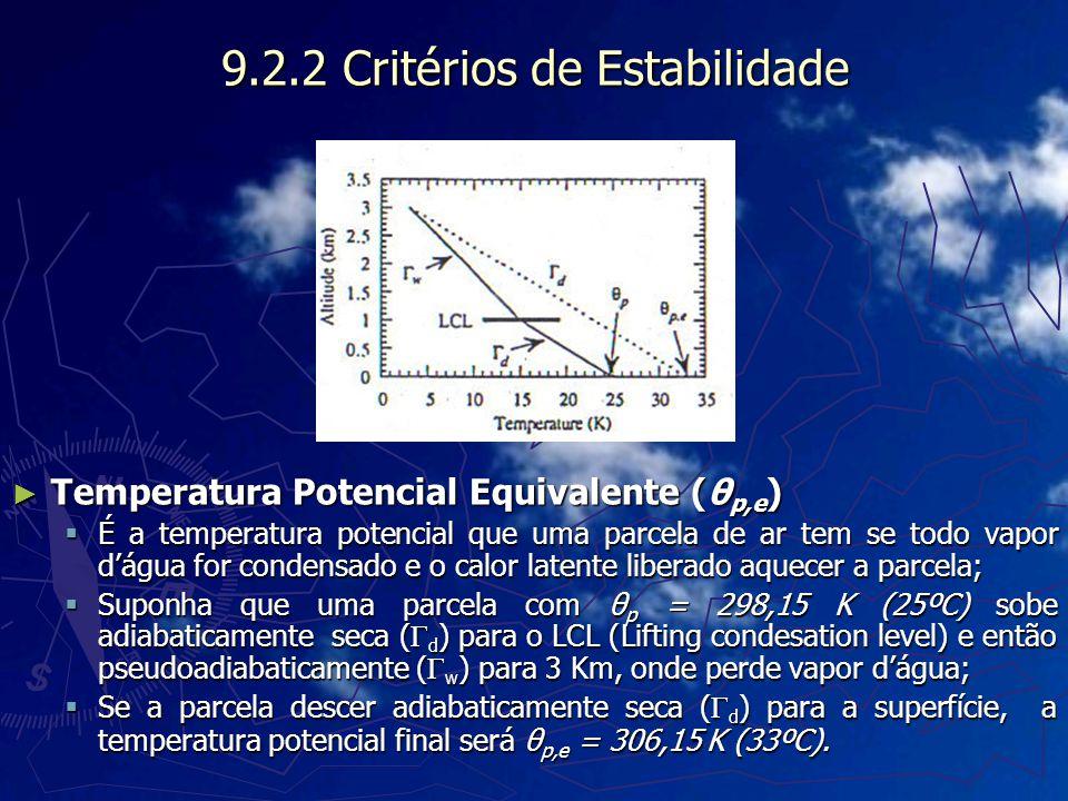 9.2.2 Critérios de Estabilidade Temperatura Potencial Equivalente (θ p,e ) Temperatura Potencial Equivalente (θ p,e ) É a temperatura potencial que um