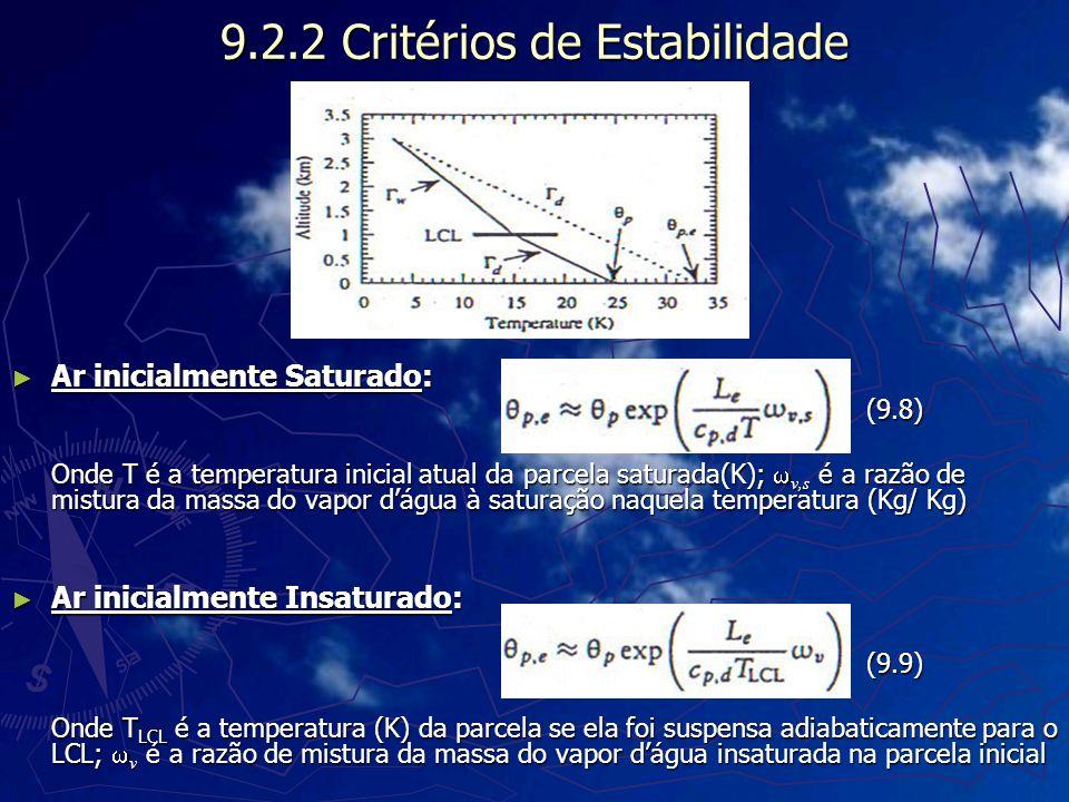 9.2.2 Critérios de Estabilidade Ar inicialmente Saturado: Ar inicialmente Saturado:(9.8) Onde T é a temperatura inicial atual da parcela saturada(K);