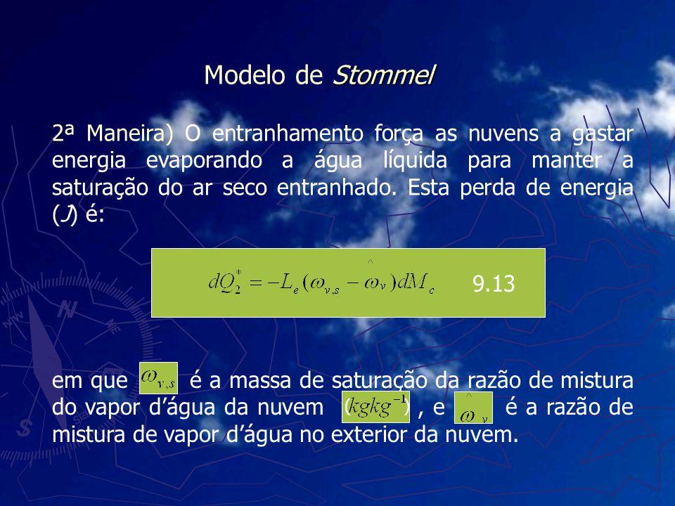 2ª Maneira) O entranhamento força as nuvens a gastar energia evaporando a água líquida para manter a saturação do ar seco entranhado. Esta perda de en