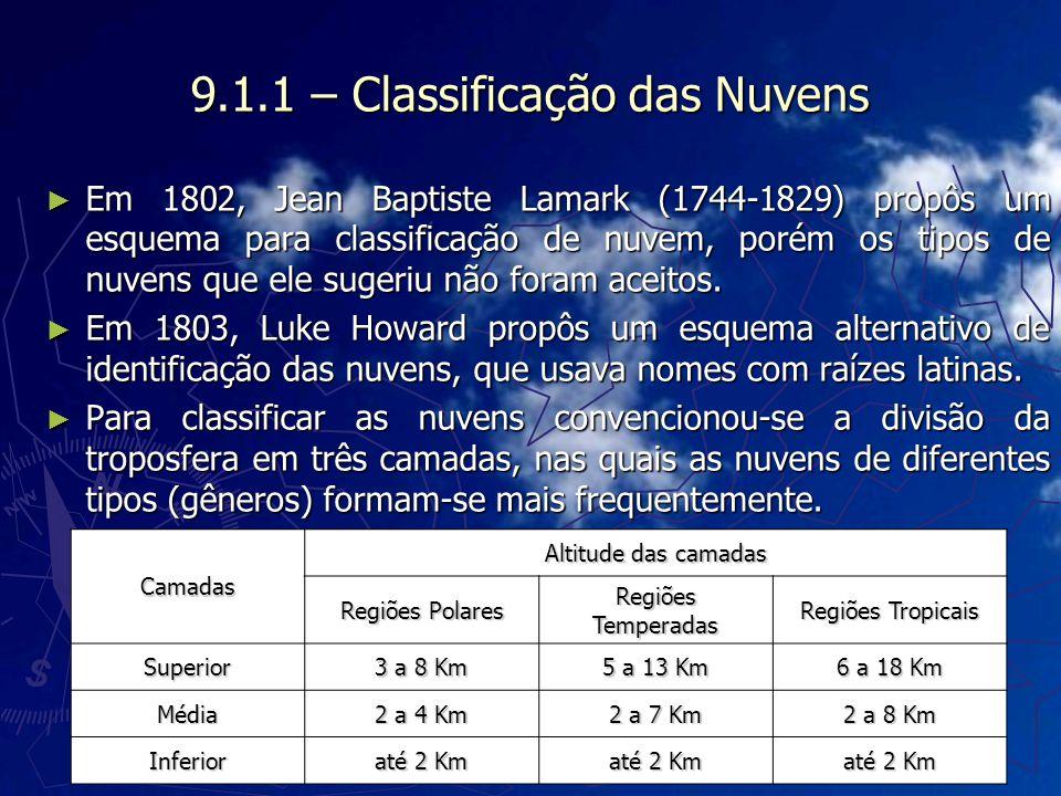 9.1.1 – Classificação das Nuvens Em 1802, Jean Baptiste Lamark (1744-1829) propôs um esquema para classificação de nuvem, porém os tipos de nuvens que
