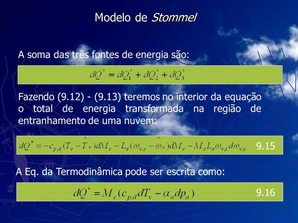 A soma das três fontes de energia são: Fazendo (9.12) - (9.13) teremos no interior da equação o total de energia transformada na região de entranhamen