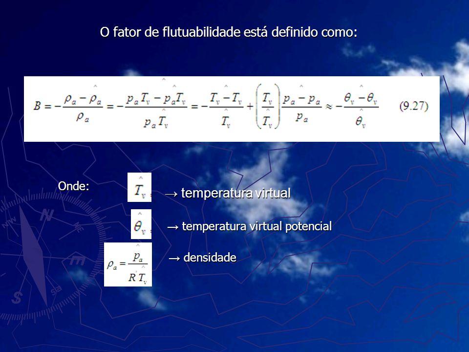 O fator de flutuabilidade está definido como: temperatura virtual temperatura virtual Onde: densidade densidade temperatura virtual potencial temperat