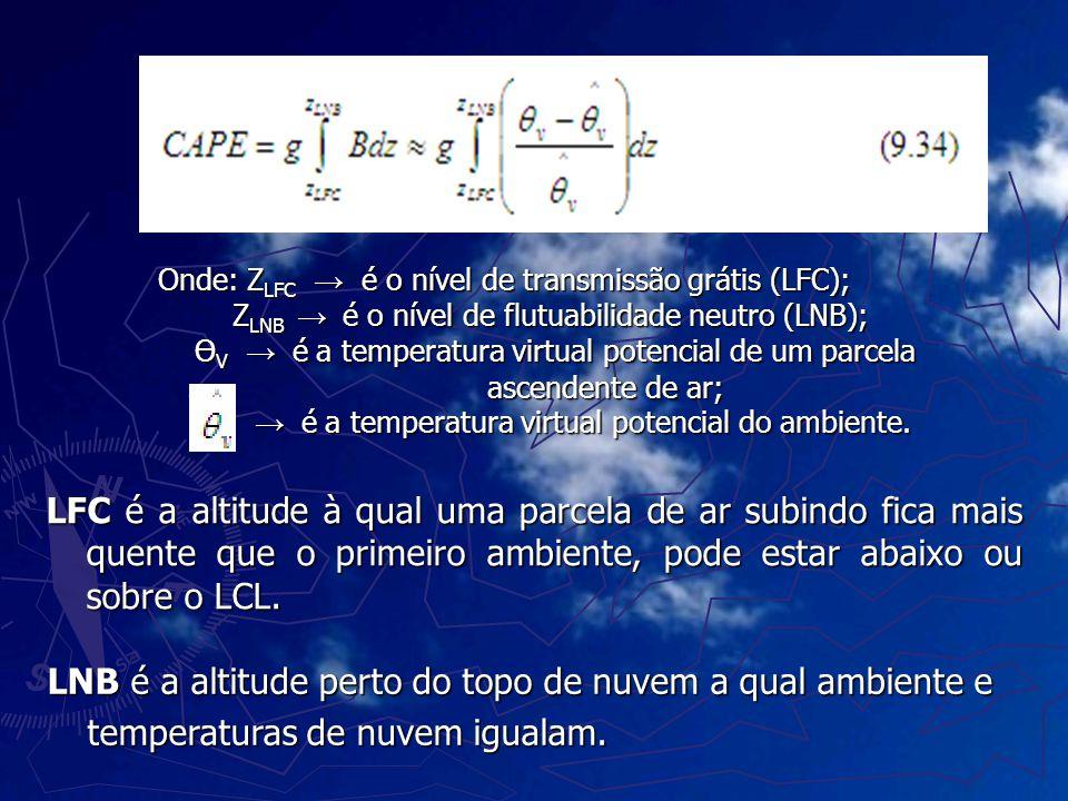 Onde: Z LFC é o nível de transmissão grátis (LFC); Z LNB é o nível de flutuabilidade neutro (LNB); Ө V é a temperatura virtual potencial de um parcela