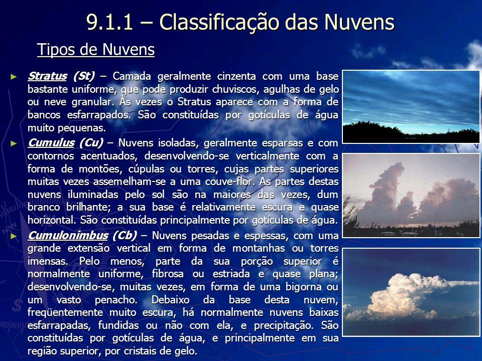 1ª Maneira) Força as nuvens a gastar energia aquecendo o ar entranhado para a temperatura virtual da nuvem.