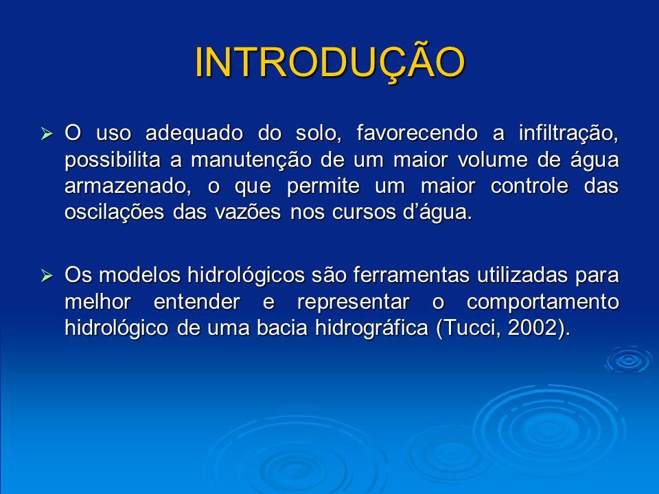 INTRODUÇÃO Faltam métodos para estimar o efeito dos diversos fatores que interferem no processo de produção de escoamento superficial, tendo em vista que os métodos desenvolvidos no exterior apresentam limitações quanto ao seu uso para as condições edafoclimáticas brasileiras.