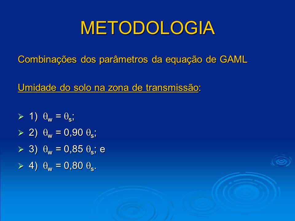 METODOLOGIA f KwKw s 1 2 3 4 5 6 7 8 9 10 11 12