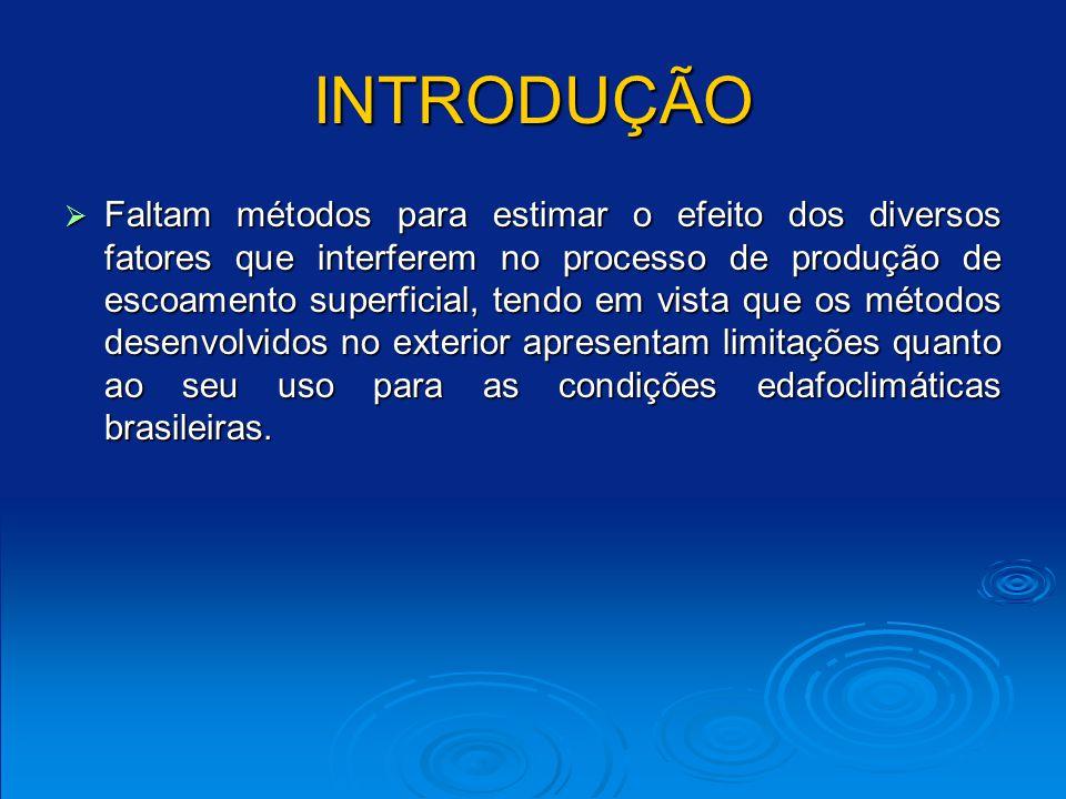 Fonte: Silva (2002).