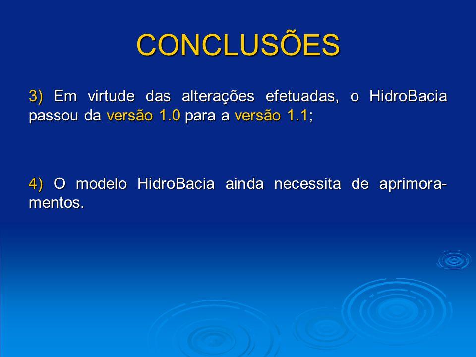Alterações no modelo HidroBacia: Correção no balanço hídrico; Correção no balanço hídrico; Correção no balanço de massa: Correção no balanço de massa: - Solução do modelo de onda cinemáticas; - Critério de empoçamento d água na superfície do solo; - Comparações entre números reais; - Soma de hidrogramas advindos de áreas diferentes; - Outras correções.