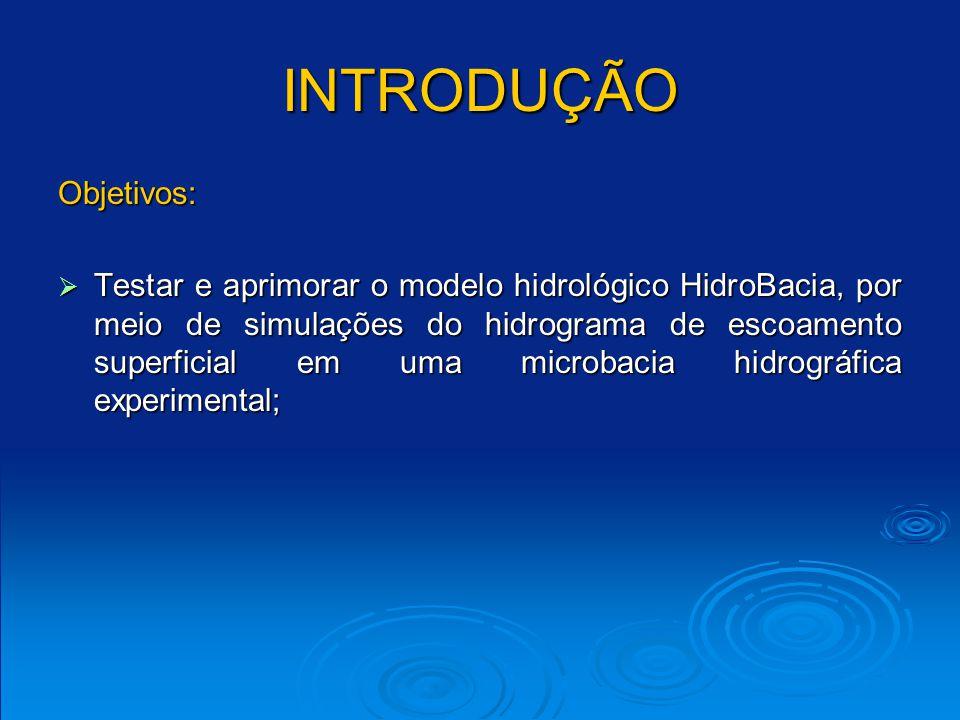 INTRODUÇÃO Objetivos: Testar diferentes formas de obtenção dos parâmetros da equação de GAML usando o HidroBacia, visando identificar as opções que proporcionam as melhores estimativas da infiltração da água no solo e, conseqüentemente, do hidrograma de escoamento superficial.