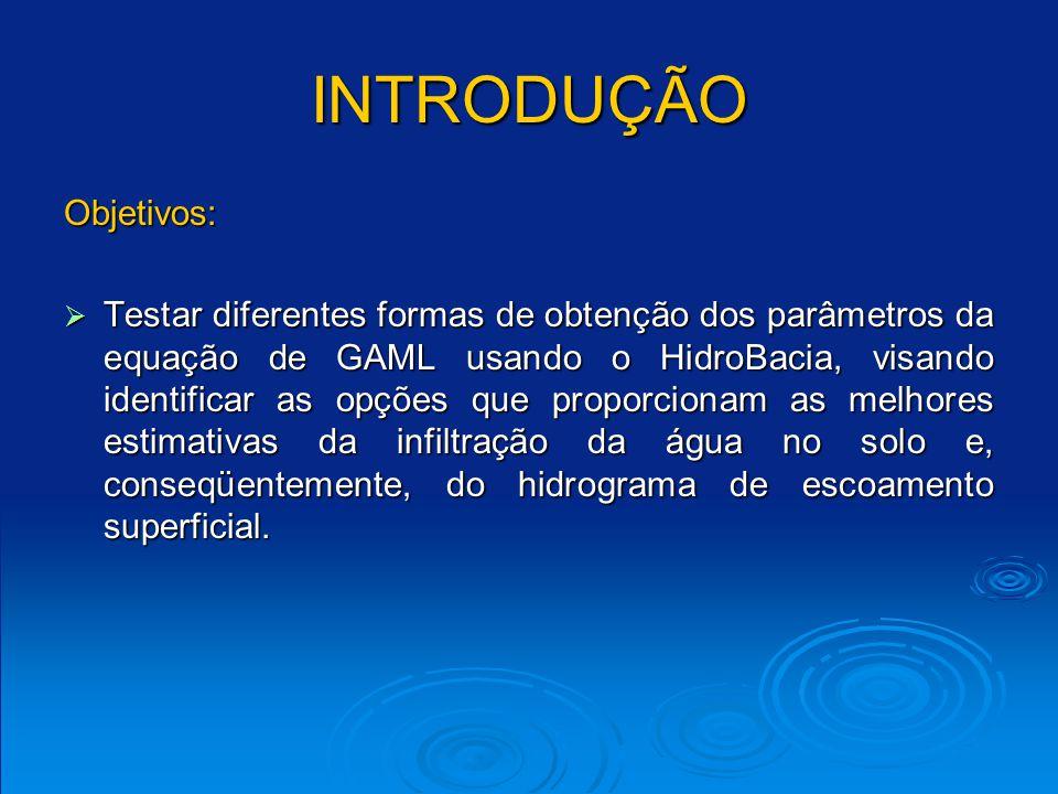 INTRODUÇÃO Objetivos: Testar diferentes formas de obtenção dos parâmetros da equação de GAML usando o HidroBacia, visando identificar as opções que pr