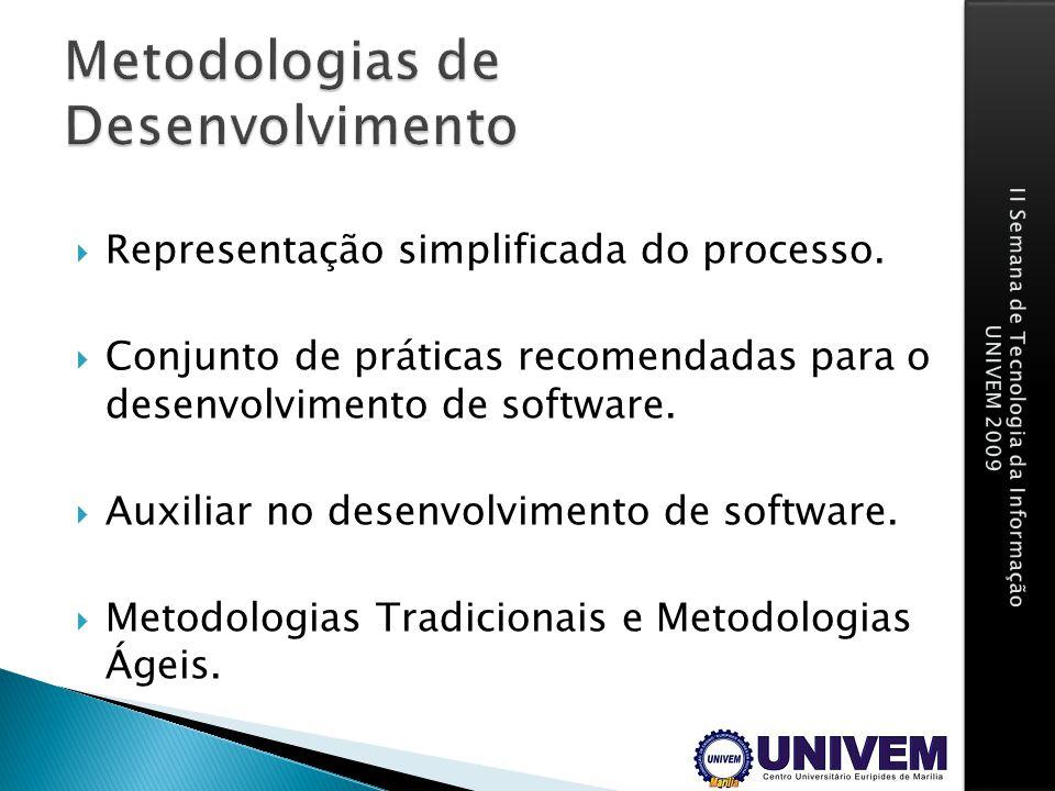 Representação simplificada do processo. Conjunto de práticas recomendadas para o desenvolvimento de software. Auxiliar no desenvolvimento de software.