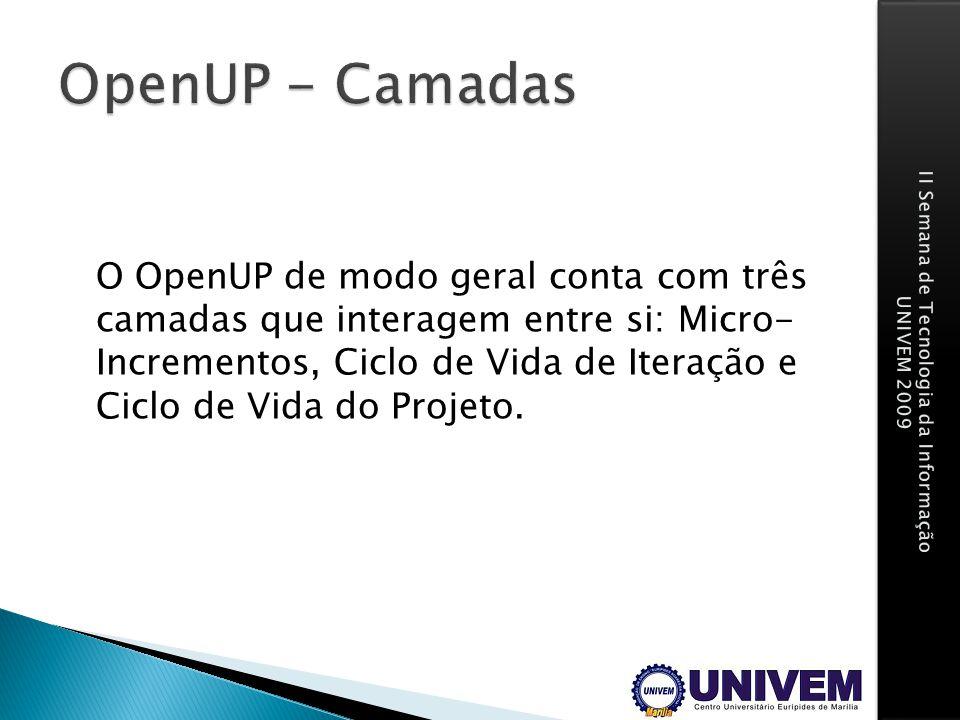 O OpenUP de modo geral conta com três camadas que interagem entre si: Micro- Incrementos, Ciclo de Vida de Iteração e Ciclo de Vida do Projeto.