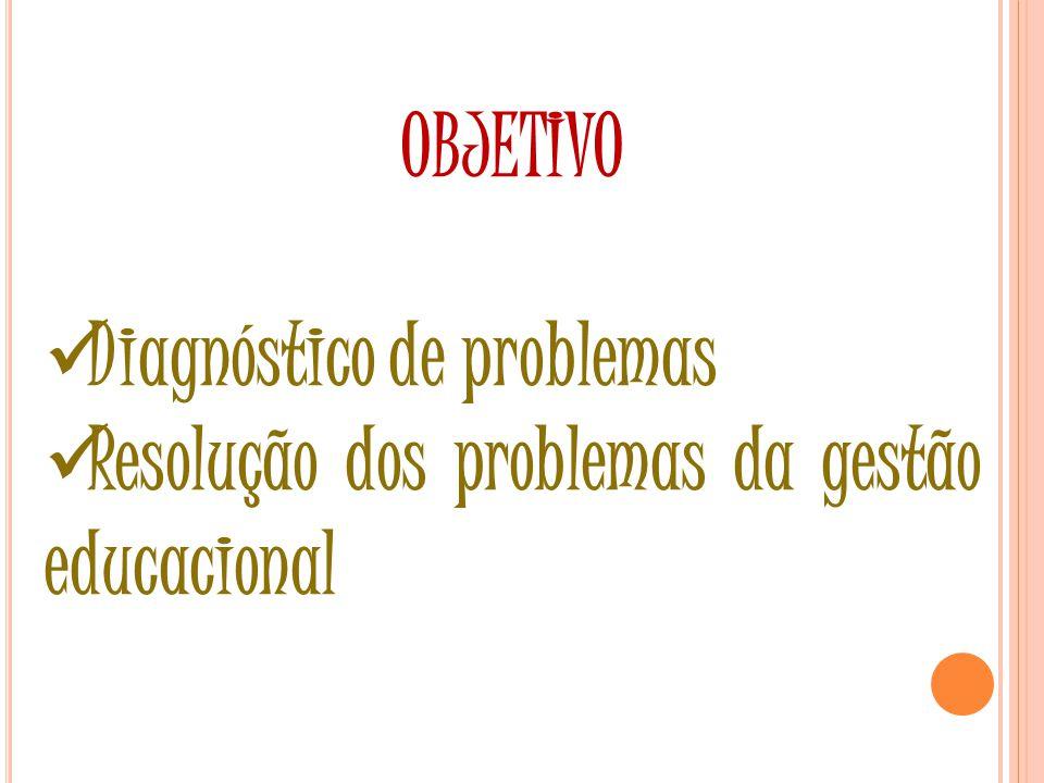 OBJETIVO Diagnóstico de problemas Resolução dos problemas da gestão educacional