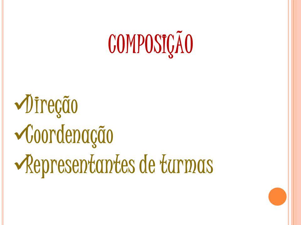COMPOSIÇÃO Direção Coordenação Representantes de turmas