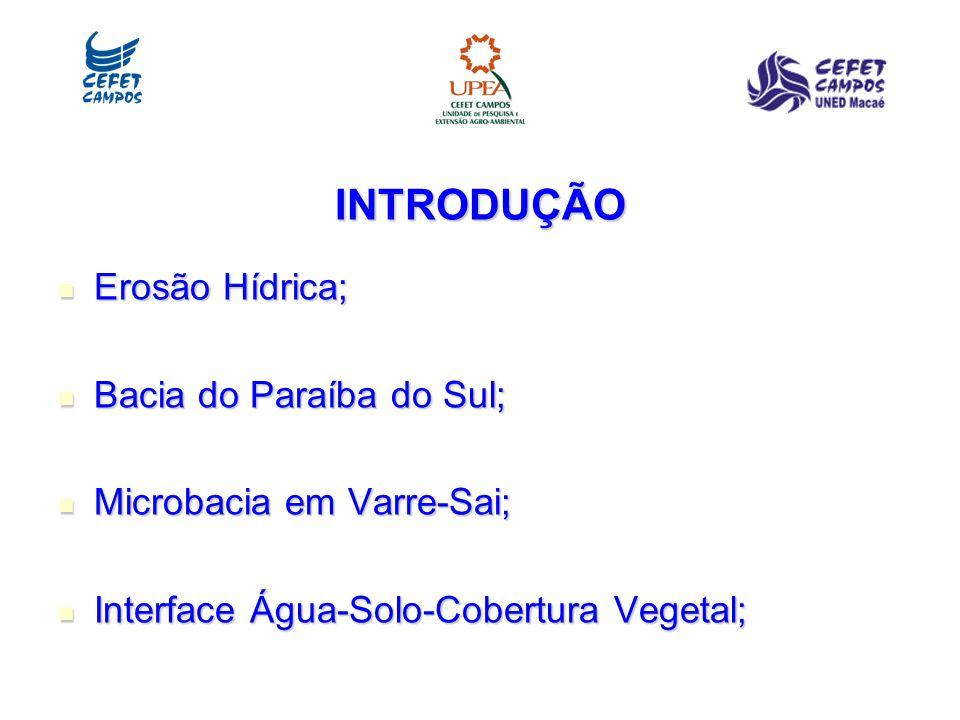 INTRODUÇÃO Erosão Hídrica; Erosão Hídrica; Bacia do Paraíba do Sul; Bacia do Paraíba do Sul; Microbacia em Varre-Sai; Microbacia em Varre-Sai; Interface Água-Solo-Cobertura Vegetal; Interface Água-Solo-Cobertura Vegetal;