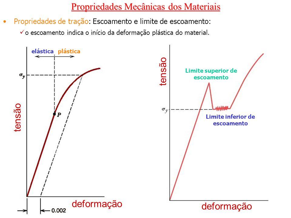 Propriedades Mecânicas dos Materiais Propriedades de tração: Escoamento e limite de escoamento: o escoamento indica o início da deformação plástica do