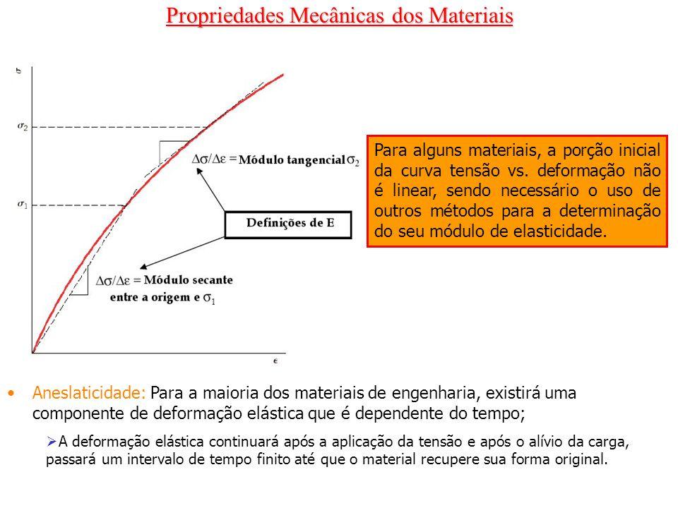 Propriedades Mecânicas dos Materiais Propriedades de tração: Resiliência: capacidade de um material estocar energia quando deformado elasticamente e depois de aliviada a carga, ter essa energia recuperada.