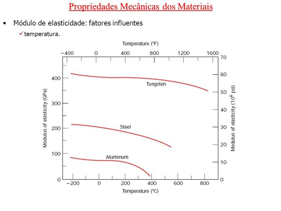Propriedades Mecânicas dos Materiais Deformação plástica: Tenacidade: representa uma medida da capacidade de um material absorver energia até a sua fratura; equivale a área sob a curva x até o ponto de fratura.