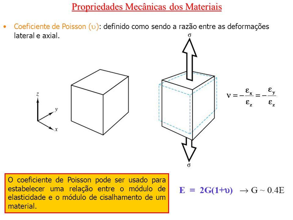Coeficiente de Poisson ( ): definido como sendo a razão entre as deformações lateral e axial. O coeficiente de Poisson pode ser usado para estabelecer