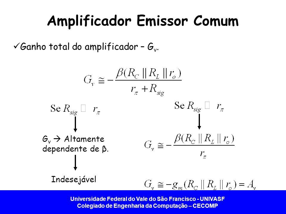 Universidade Federal do Vale do São Francisco - UNIVASF Colegiado de Engenharia da Computação – CECOMP Amplificador Emissor Comum Ganho total do ampli