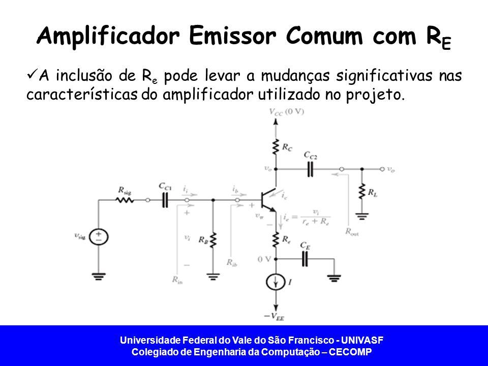 Universidade Federal do Vale do São Francisco - UNIVASF Colegiado de Engenharia da Computação – CECOMP Amplificador Emissor Comum com R E A inclusão d