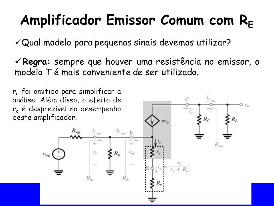 Universidade Federal do Vale do São Francisco - UNIVASF Colegiado de Engenharia da Computação – CECOMP Amplificador Emissor Comum com R E Qual modelo