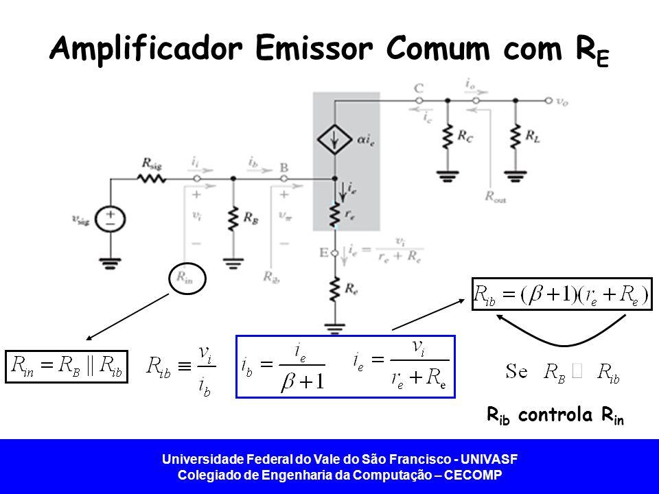 Universidade Federal do Vale do São Francisco - UNIVASF Colegiado de Engenharia da Computação – CECOMP Amplificador Emissor Comum com R E R ib control