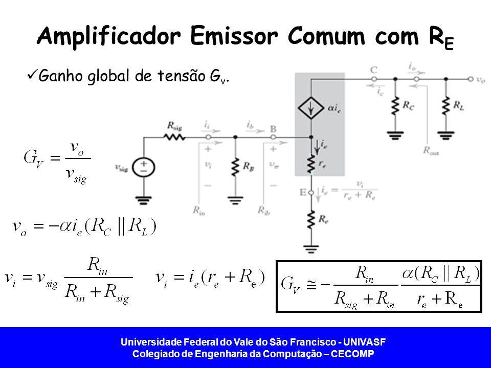Universidade Federal do Vale do São Francisco - UNIVASF Colegiado de Engenharia da Computação – CECOMP Amplificador Emissor Comum com R E Ganho global