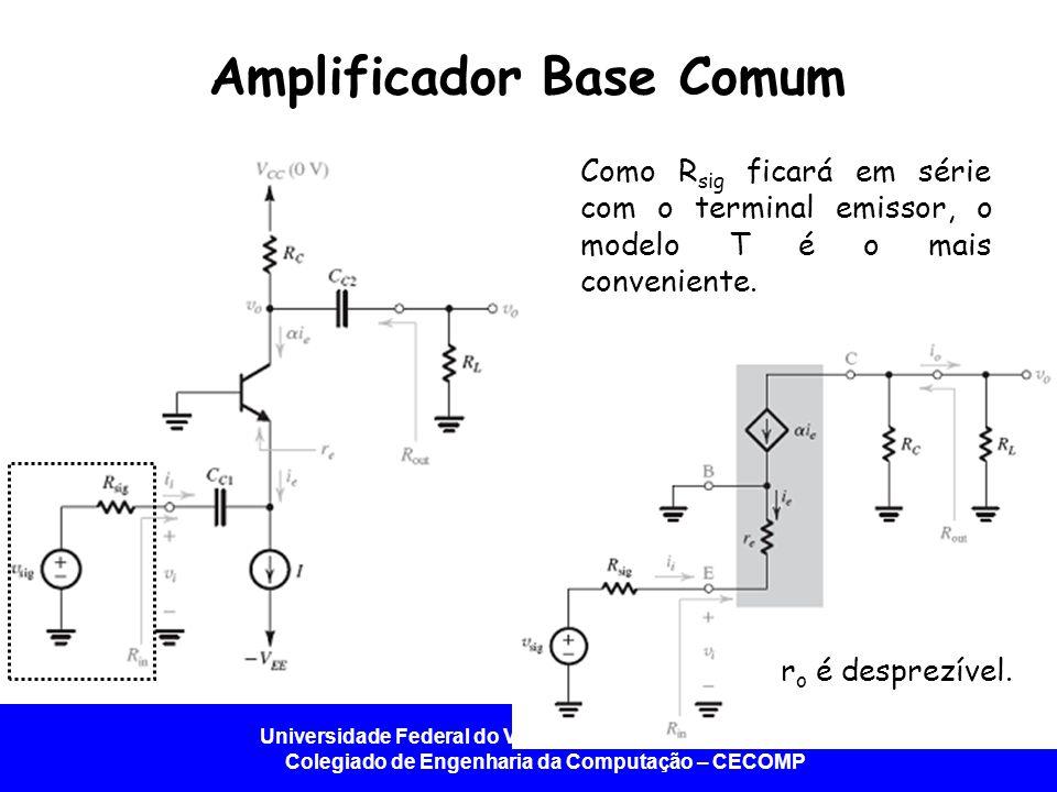 Universidade Federal do Vale do São Francisco - UNIVASF Colegiado de Engenharia da Computação – CECOMP Amplificador Base Comum Como R sig ficará em sé