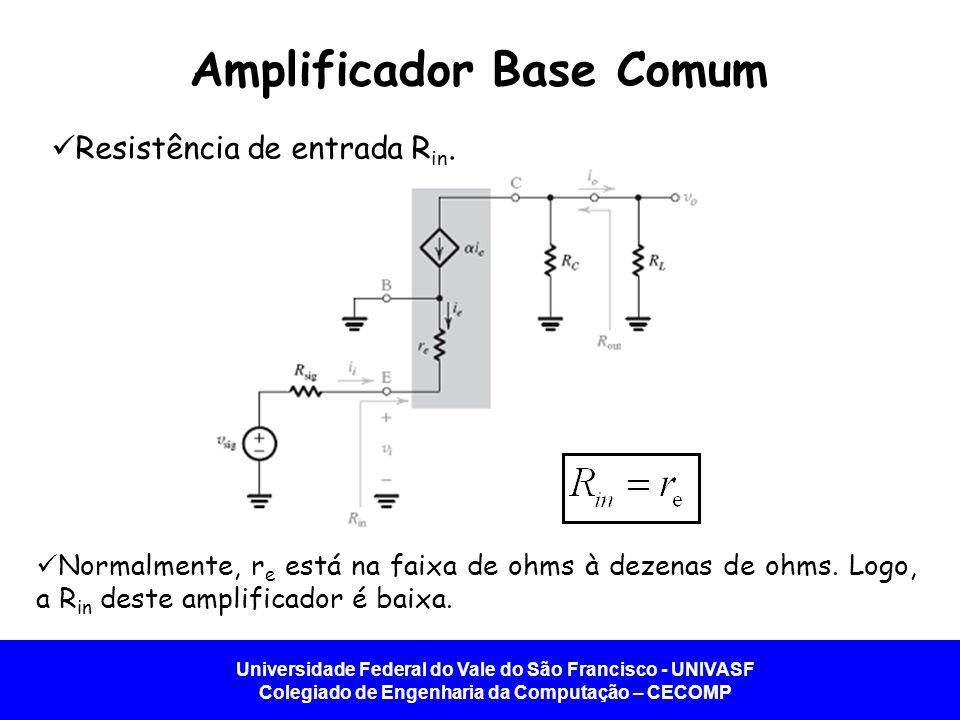 Universidade Federal do Vale do São Francisco - UNIVASF Colegiado de Engenharia da Computação – CECOMP Amplificador Base Comum Resistência de entrada