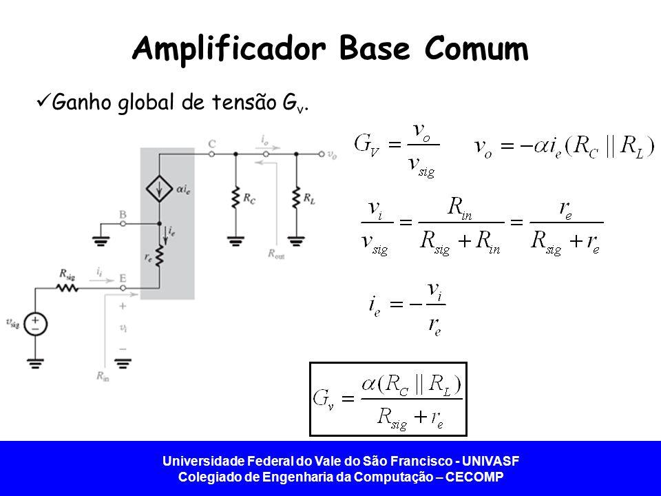 Universidade Federal do Vale do São Francisco - UNIVASF Colegiado de Engenharia da Computação – CECOMP Amplificador Base Comum Ganho global de tensão