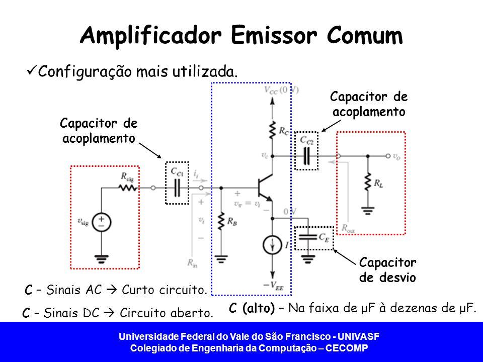Universidade Federal do Vale do São Francisco - UNIVASF Colegiado de Engenharia da Computação – CECOMP Amplificador Emissor Comum Configuração mais ut