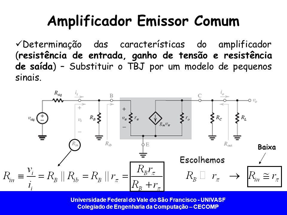 Universidade Federal do Vale do São Francisco - UNIVASF Colegiado de Engenharia da Computação – CECOMP Amplificador Emissor Comum com R E Ganho de tensão do amplificador em circuito aberto A vo.