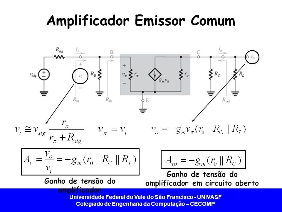 Universidade Federal do Vale do São Francisco - UNIVASF Colegiado de Engenharia da Computação – CECOMP Amplificador Emissor Comum Ganho de tensão do a